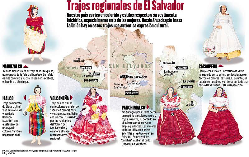 TRAJES TPICOS DE EL SALVADOR  MIPATRIANET