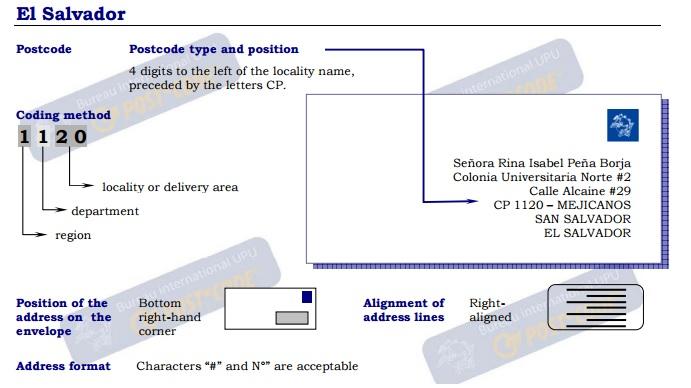 Código postal en El Salvador, Zip code en El Salvador, Postal Code El Salvador